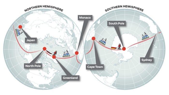 Le tracé de l'itinéraire de l'expédition Pole2Pole